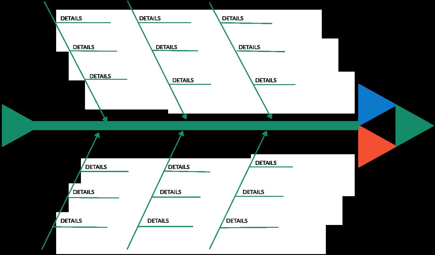 Fishbone Diagram Template 3