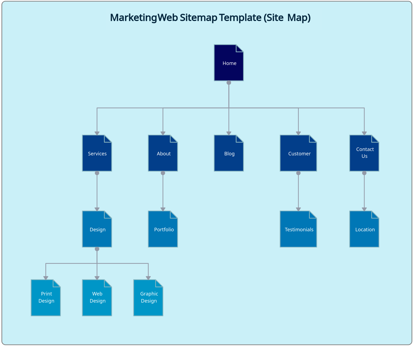 Marketing Web Sitemap Template (Site Map)