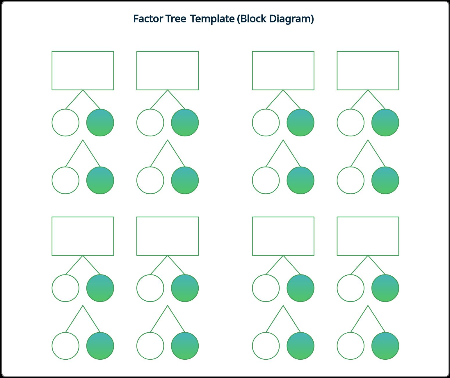 Factor Tree Template (Block Diagram)