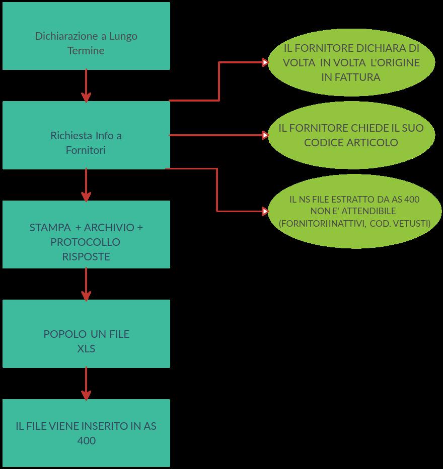 OPM ( Block Diagram)\n