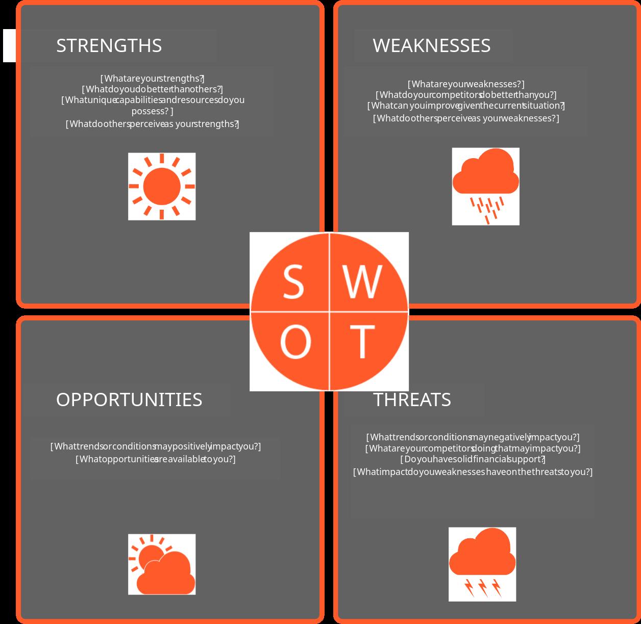 SWOT Diagram Template for Various Scenarios