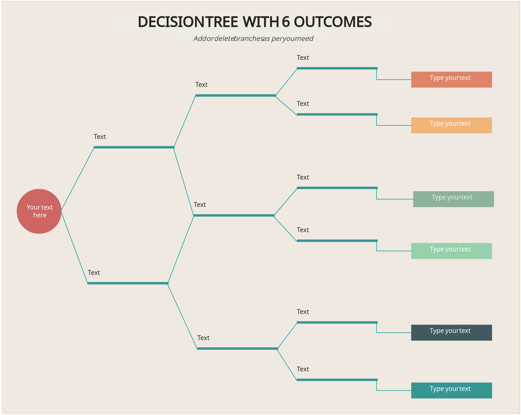 Decision Tree Diagram With 6 Outcomes