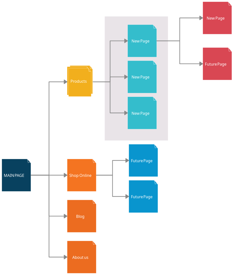 Website Navigation Flow for Business Analysis